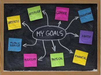 goal personal setting development power point